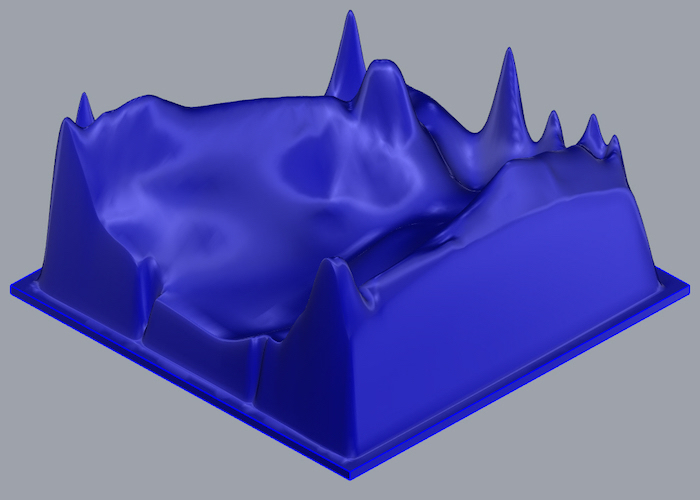 Surface model